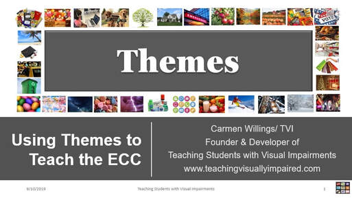 Cover slide of Using Themes to Teach the ECC with the word Themes surrounded by pictures reflecting the 32 themes